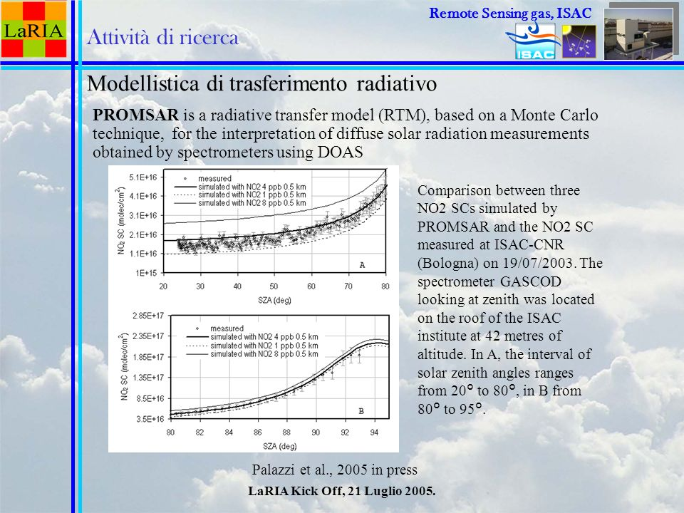 Modellistica di trasferimento radiativo