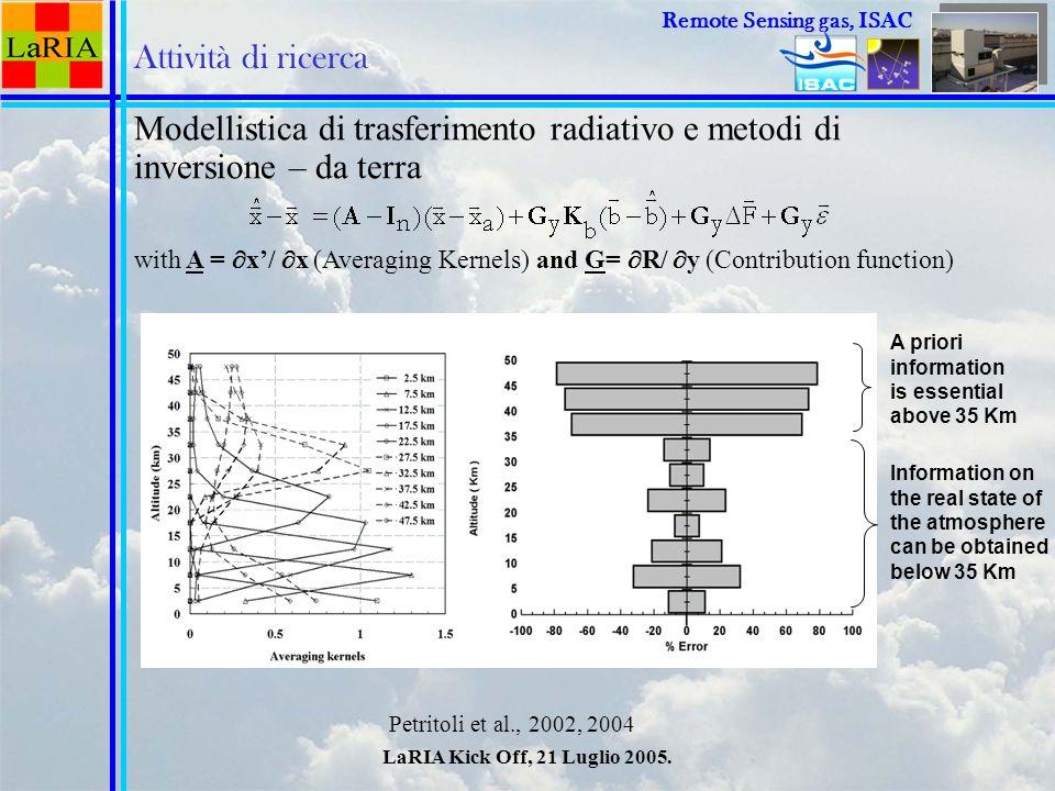 Remote Sensing gas, ISAC