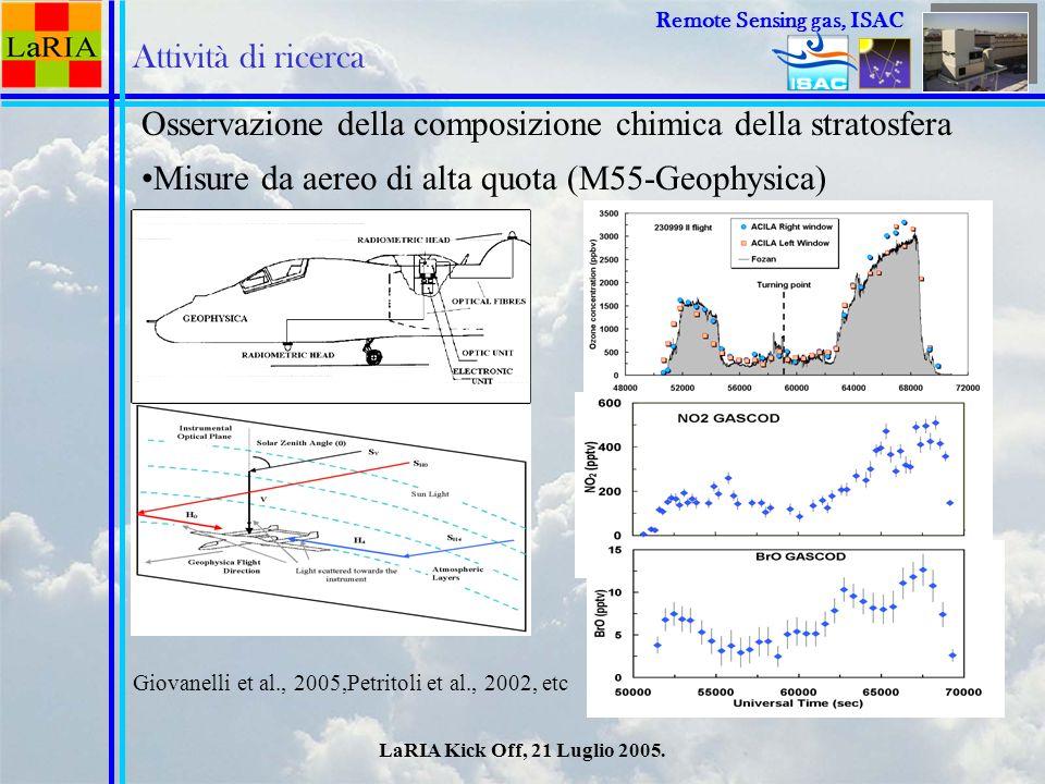 Osservazione della composizione chimica della stratosfera