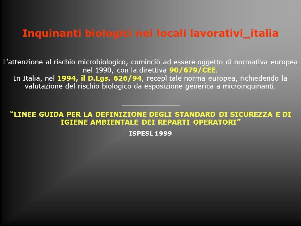 Inquinanti biologici nei locali lavorativi_italia