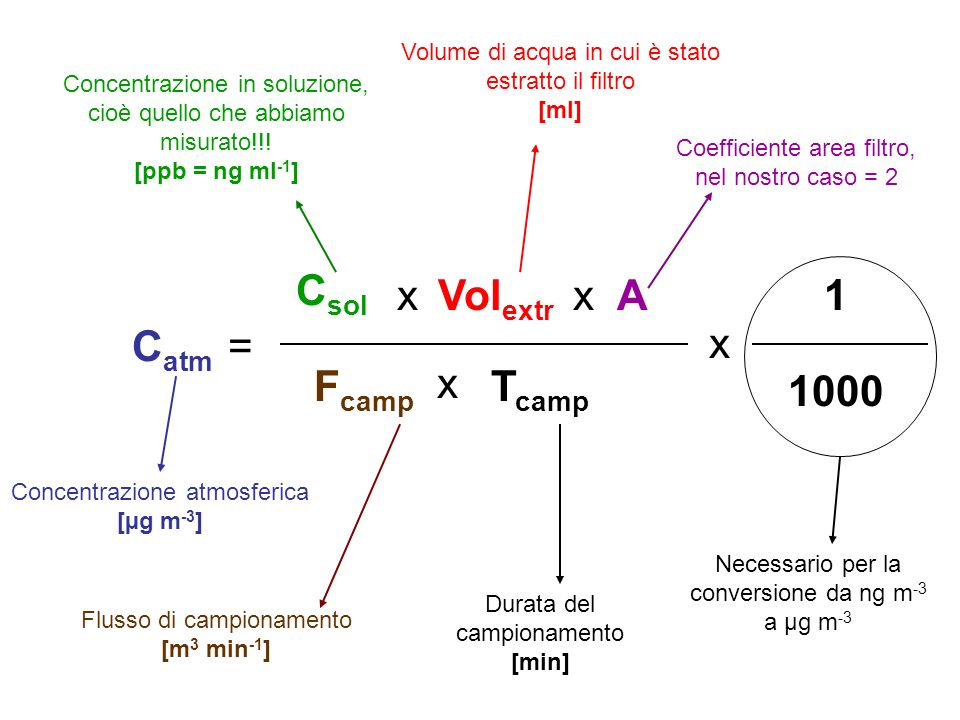 Csol Volextr A 1 Catm Fcamp Tcamp 1000