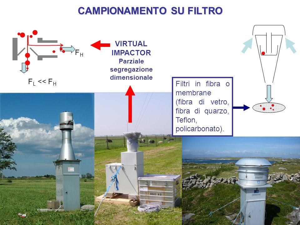 CAMPIONAMENTO SU FILTRO Parziale segregazione dimensionale