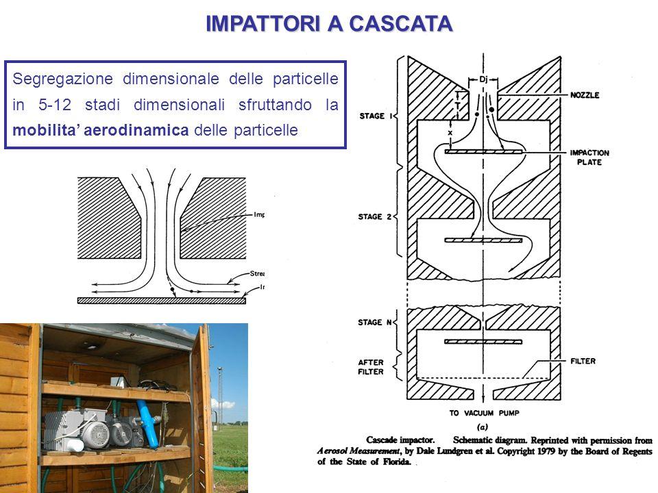 IMPATTORI A CASCATA Segregazione dimensionale delle particelle in 5-12 stadi dimensionali sfruttando la mobilita' aerodinamica delle particelle.