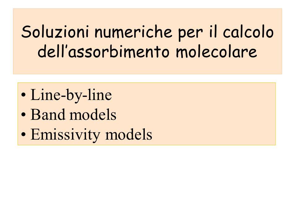 Soluzioni numeriche per il calcolo dell'assorbimento molecolare