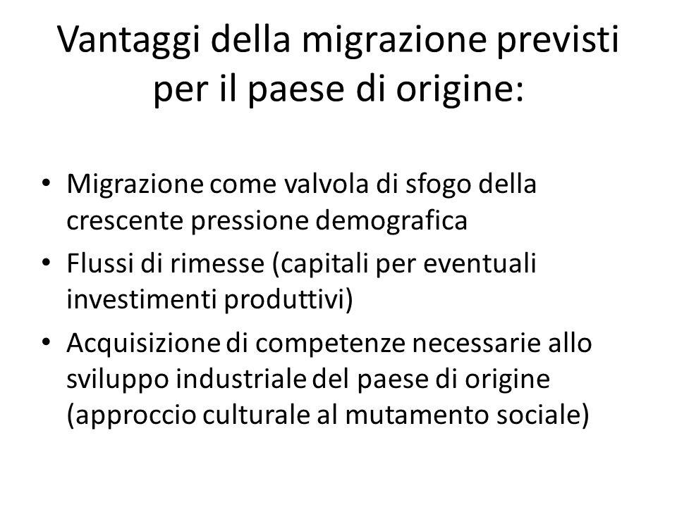 Vantaggi della migrazione previsti per il paese di origine:
