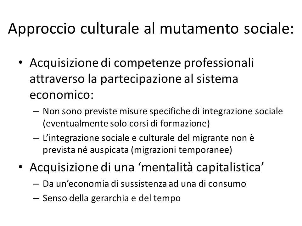 Approccio culturale al mutamento sociale: