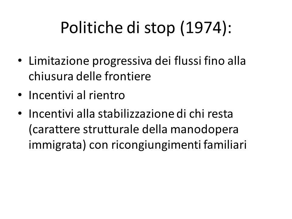 Politiche di stop (1974): Limitazione progressiva dei flussi fino alla chiusura delle frontiere. Incentivi al rientro.
