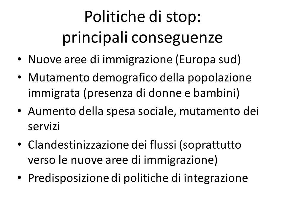Politiche di stop: principali conseguenze