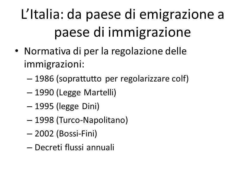 L'Italia: da paese di emigrazione a paese di immigrazione