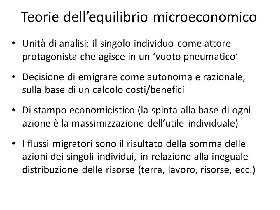 Teorie dell'equilibrio microeconomico