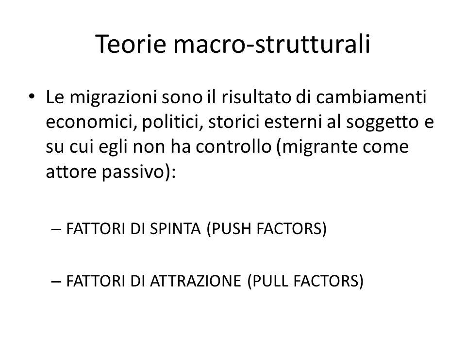 Teorie macro-strutturali