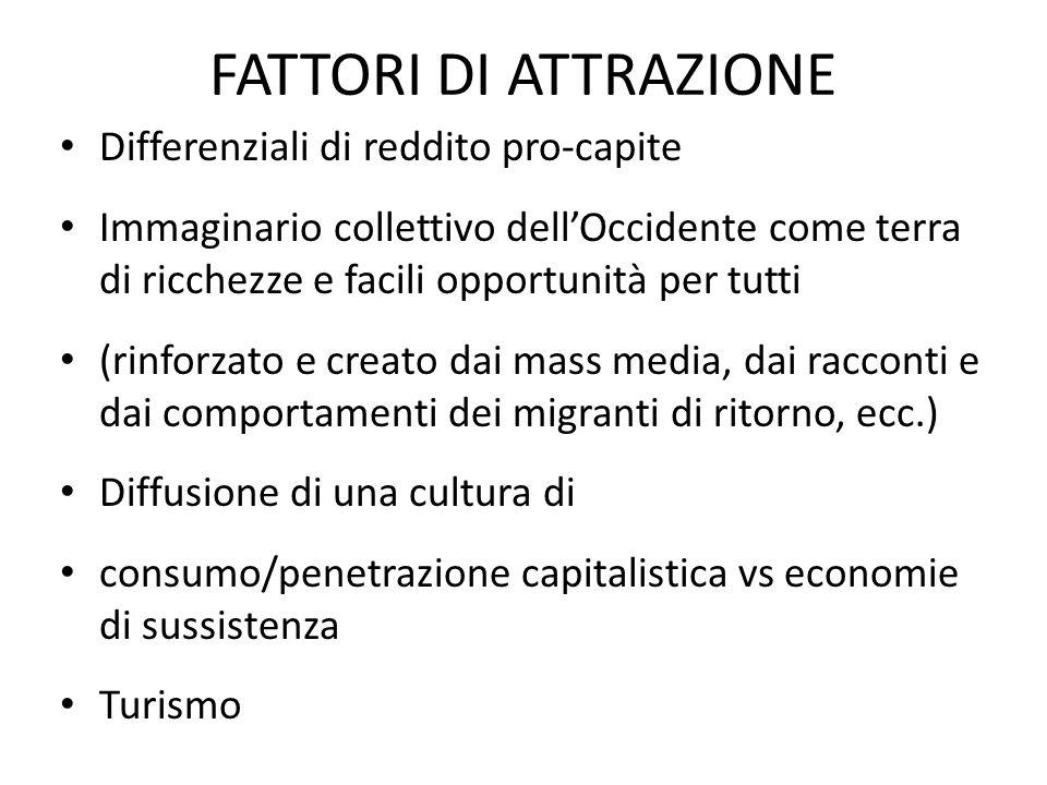 FATTORI DI ATTRAZIONE Differenziali di reddito pro-capite