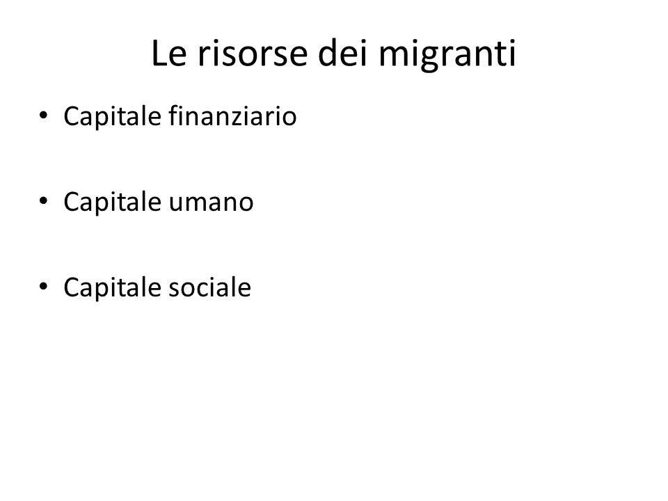 Le risorse dei migranti
