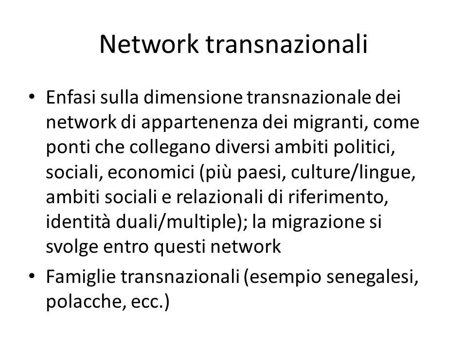 Network transnazionali