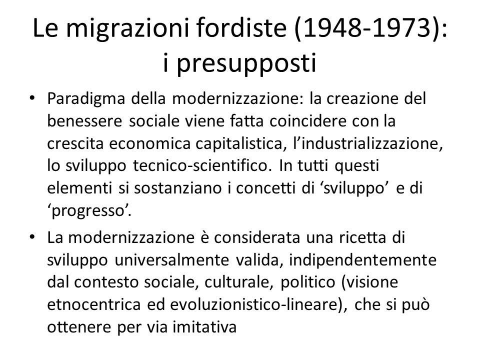 Le migrazioni fordiste (1948-1973): i presupposti