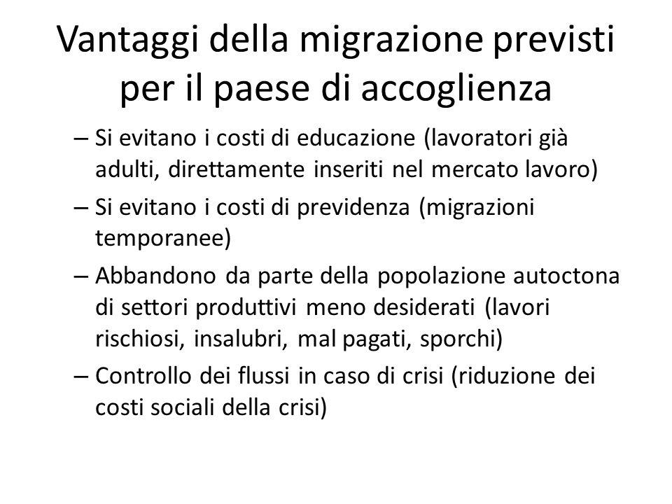 Vantaggi della migrazione previsti per il paese di accoglienza