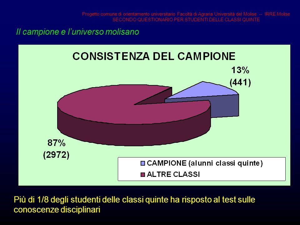 SECONDO QUESTIONARIO PER STUDENTI DELLE CLASSI QUINTE