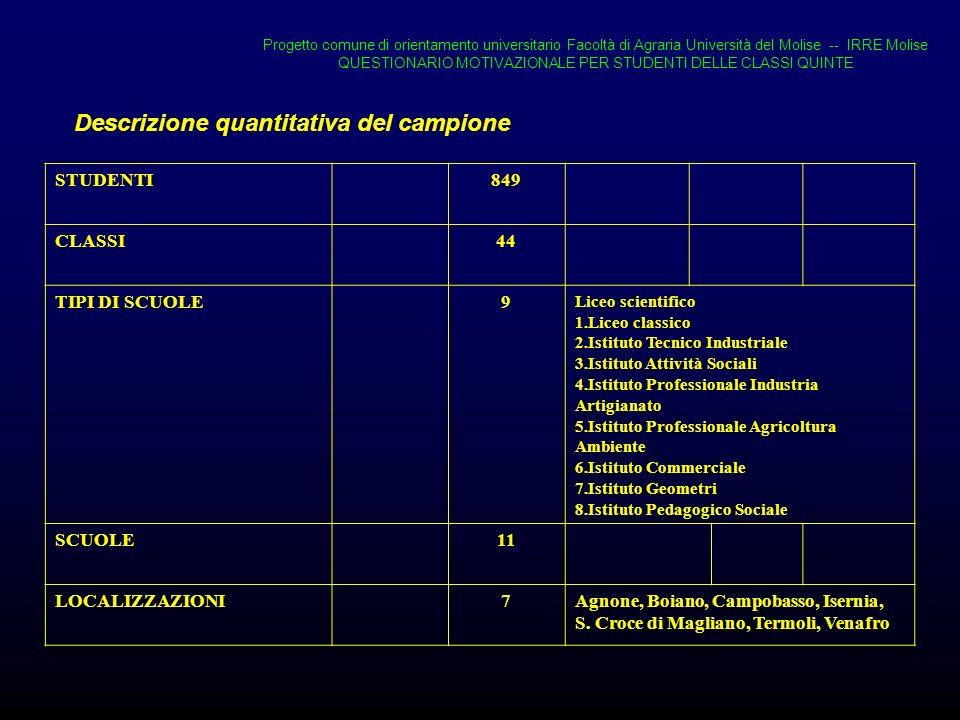 QUESTIONARIO MOTIVAZIONALE PER STUDENTI DELLE CLASSI QUINTE