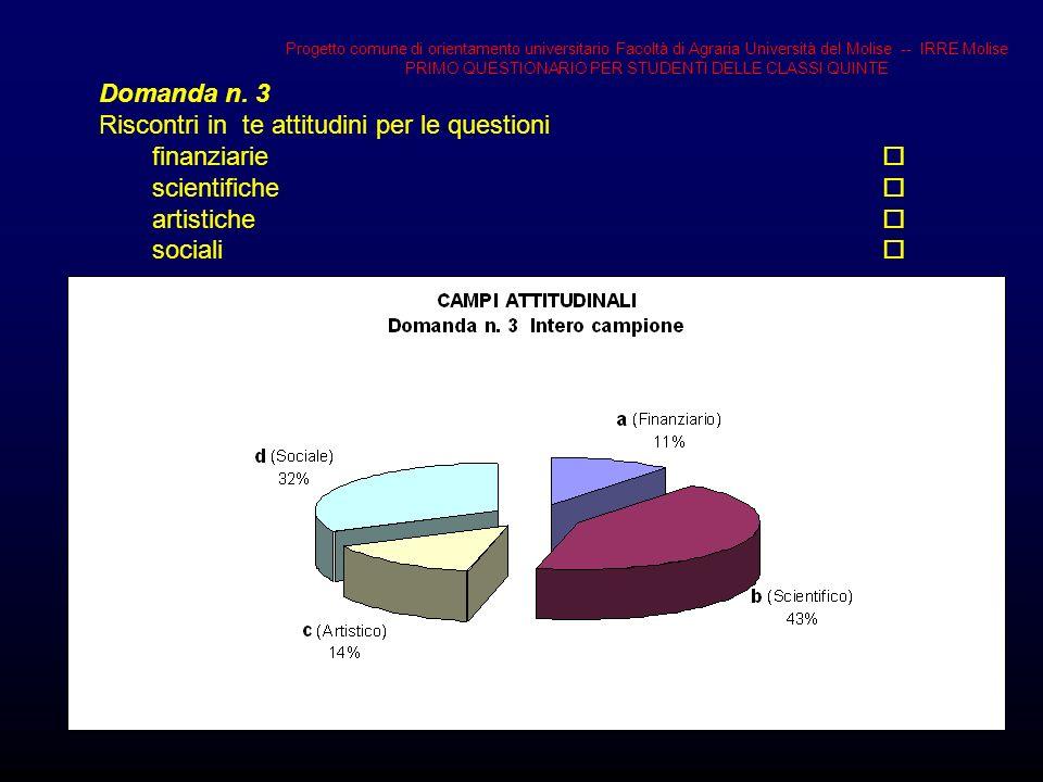 PRIMO QUESTIONARIO PER STUDENTI DELLE CLASSI QUINTE