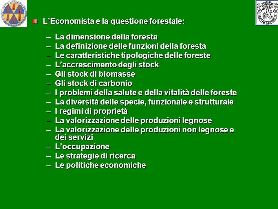 L'Economista e la questione forestale: