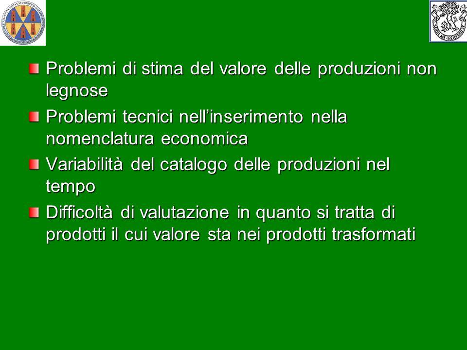 Problemi di stima del valore delle produzioni non legnose
