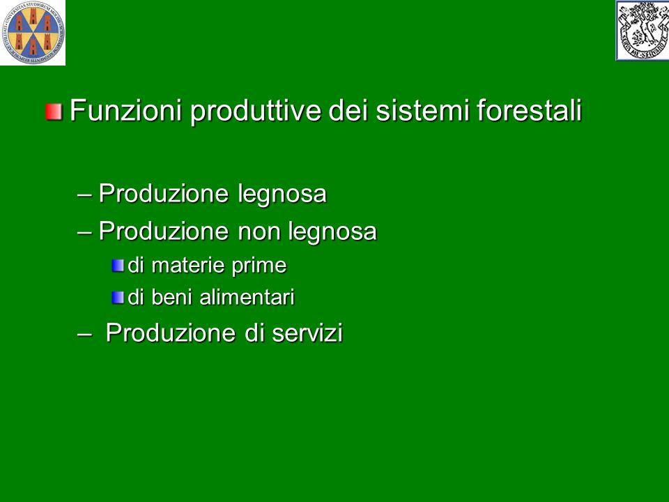 Funzioni produttive dei sistemi forestali