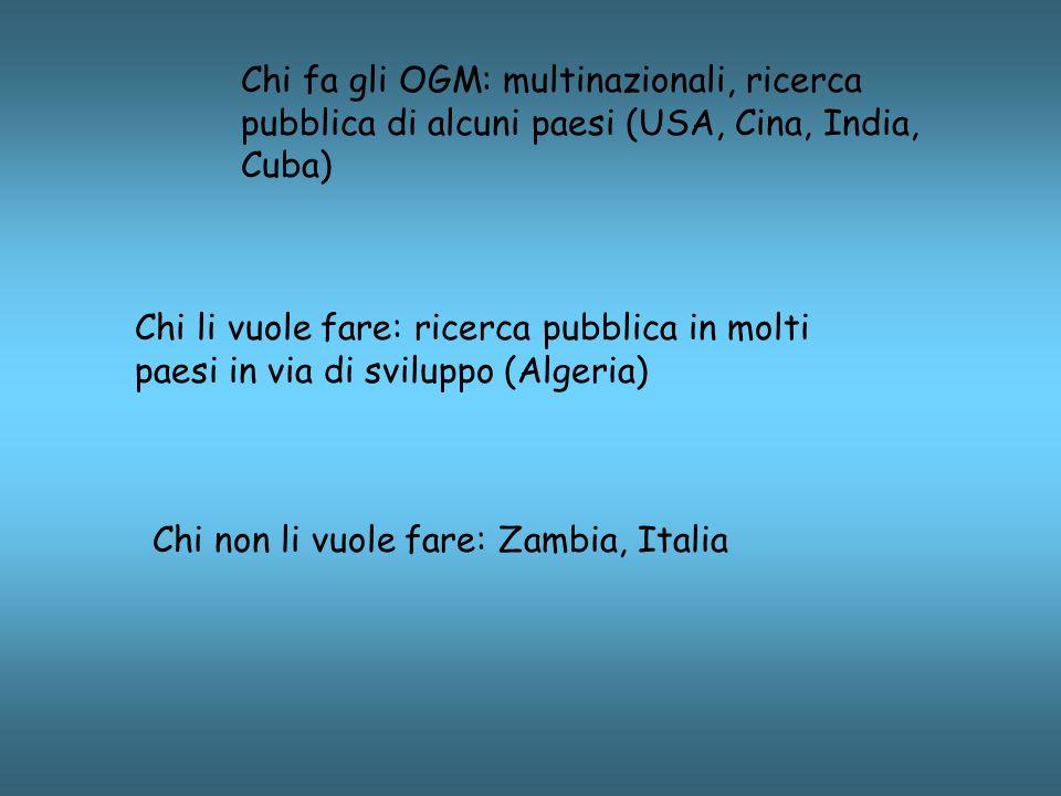 Chi fa gli OGM: multinazionali, ricerca pubblica di alcuni paesi (USA, Cina, India, Cuba)
