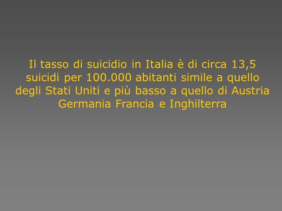 Il tasso di suicidio in Italia è di circa 13,5 suicidi per 100