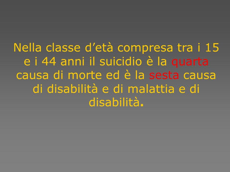 Nella classe d'età compresa tra i 15 e i 44 anni il suicidio è la quarta causa di morte ed è la sesta causa di disabilità e di malattia e di disabilità.