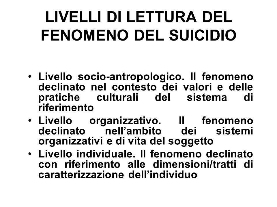 LIVELLI DI LETTURA DEL FENOMENO DEL SUICIDIO