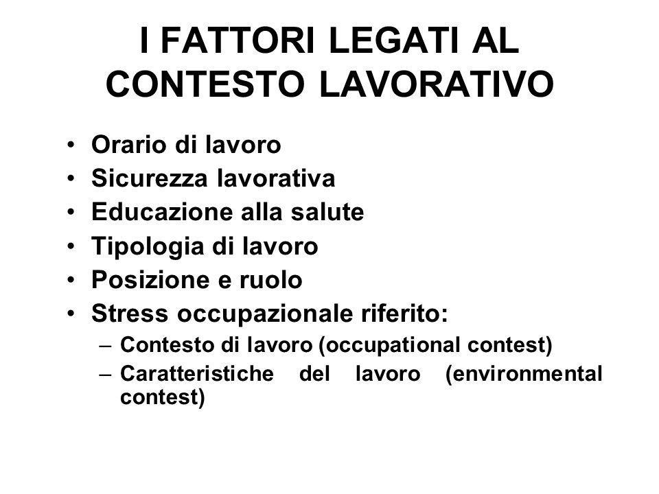 I FATTORI LEGATI AL CONTESTO LAVORATIVO