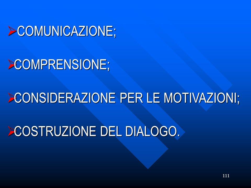COMUNICAZIONE; COMPRENSIONE; CONSIDERAZIONE PER LE MOTIVAZIONI; COSTRUZIONE DEL DIALOGO.