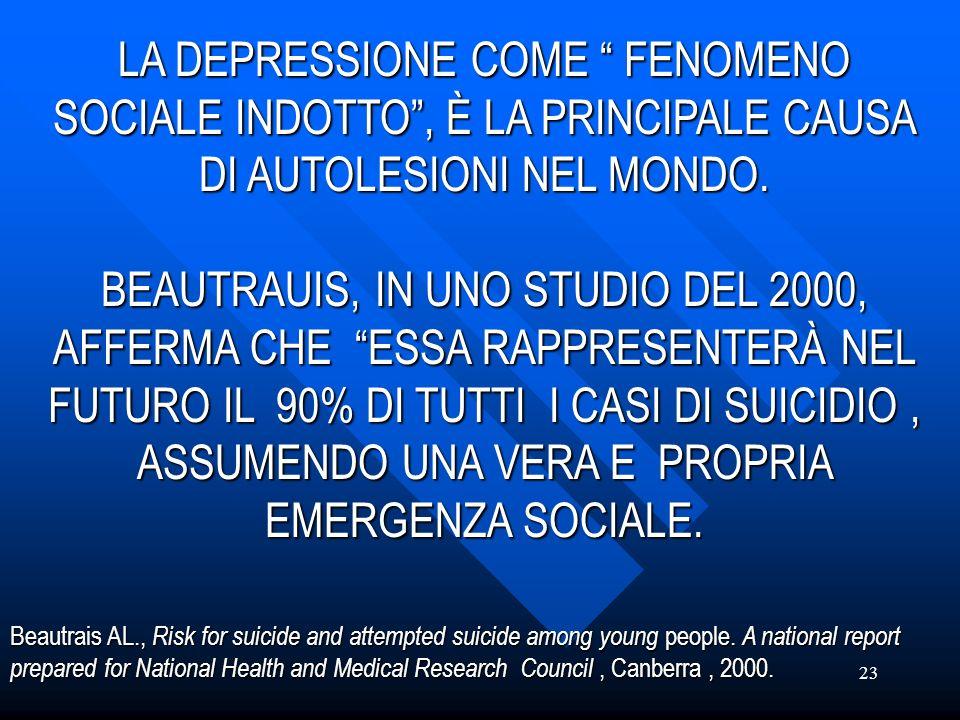 LA DEPRESSIONE COME FENOMENO SOCIALE INDOTTO , È LA PRINCIPALE CAUSA DI AUTOLESIONI NEL MONDO.