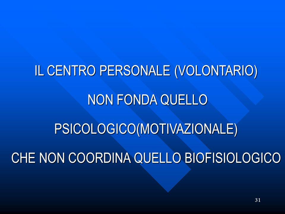 IL CENTRO PERSONALE (VOLONTARIO) NON FONDA QUELLO