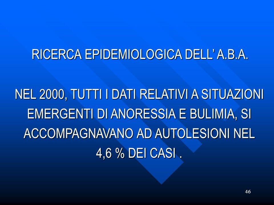 RICERCA EPIDEMIOLOGICA DELL' A.B.A.