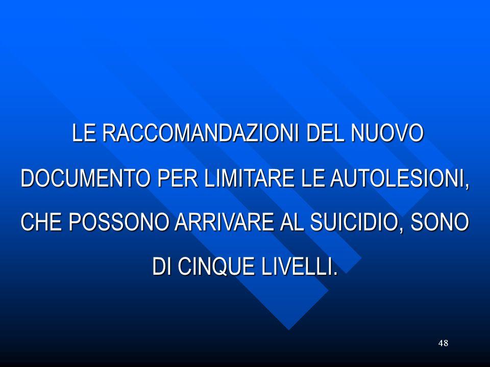 LE RACCOMANDAZIONI DEL NUOVO DOCUMENTO PER LIMITARE LE AUTOLESIONI, CHE POSSONO ARRIVARE AL SUICIDIO, SONO DI CINQUE LIVELLI.