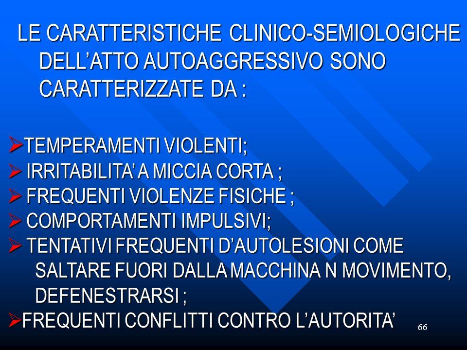 LE CARATTERISTICHE CLINICO-SEMIOLOGICHE DELL'ATTO AUTOAGGRESSIVO SONO