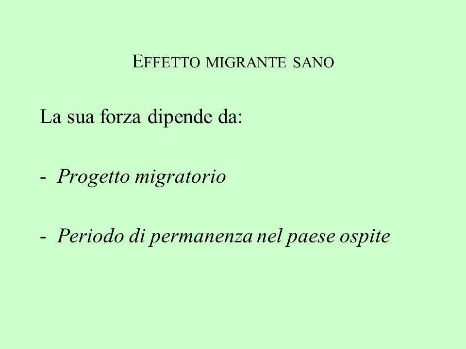 La sua forza dipende da: Progetto migratorio