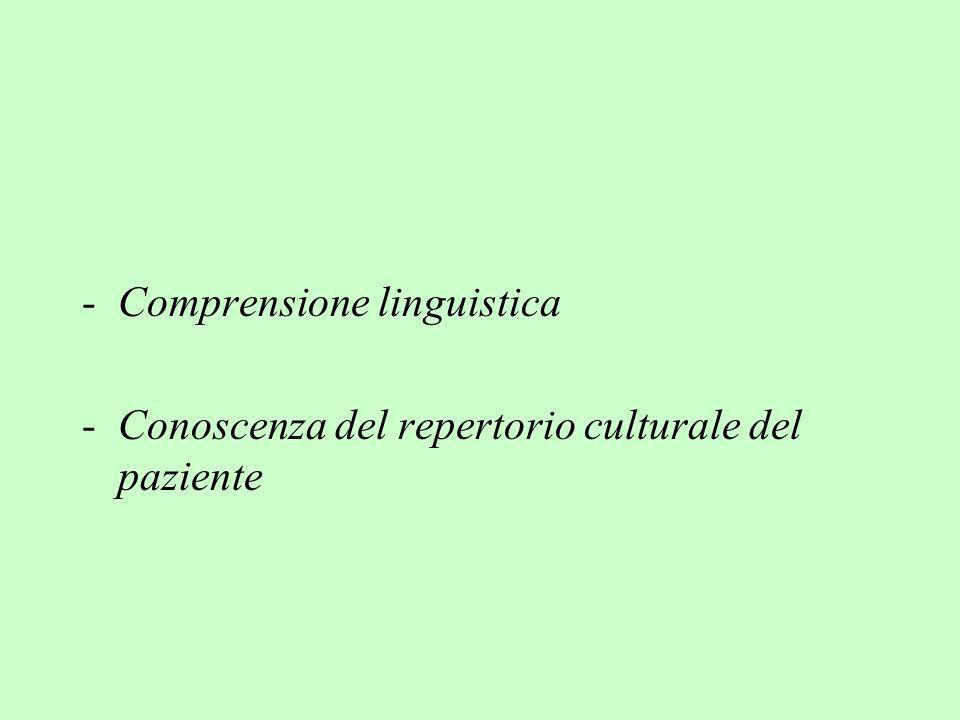 Comprensione linguistica