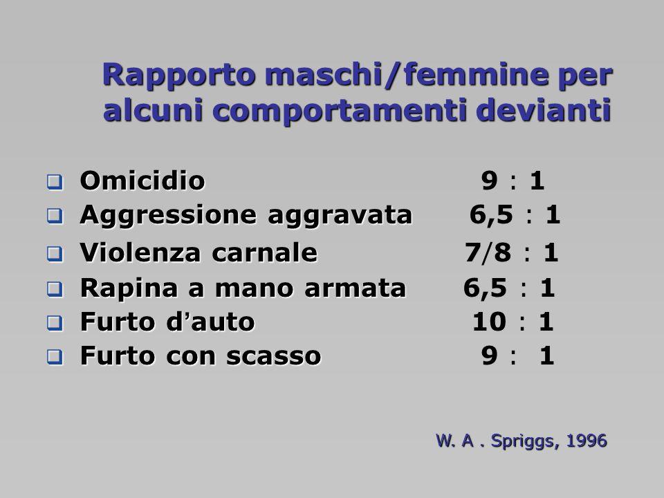 Rapporto maschi/femmine per alcuni comportamenti devianti