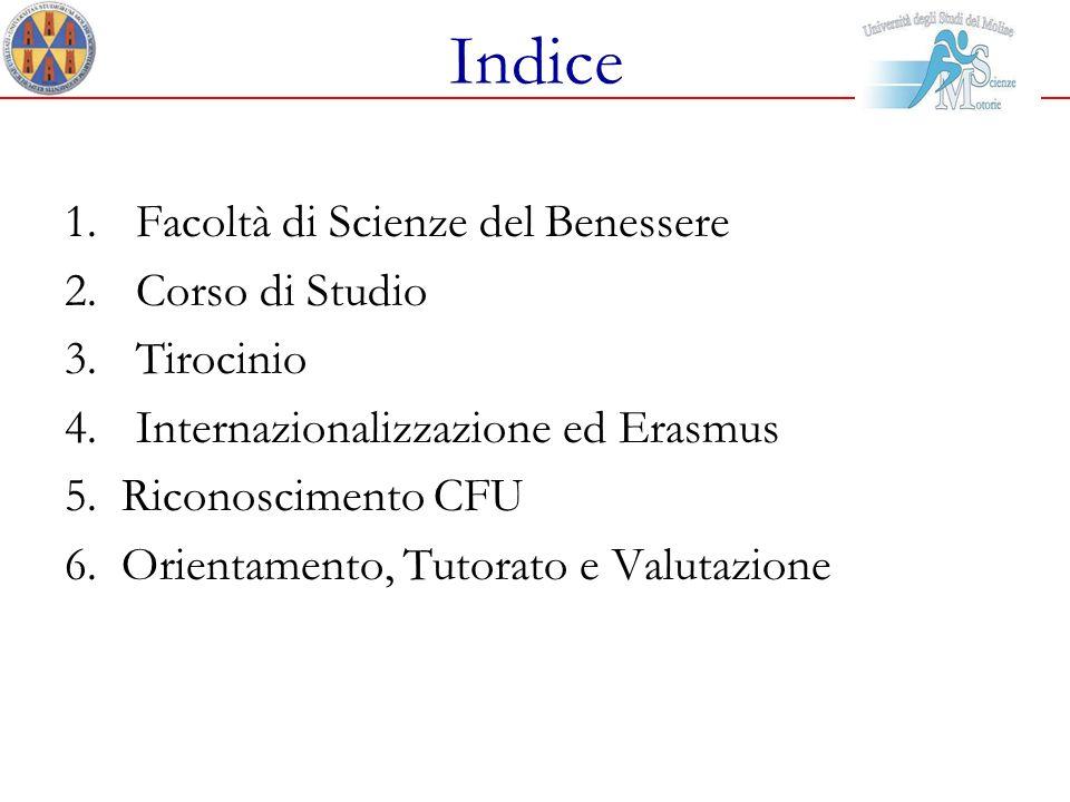 Indice Facoltà di Scienze del Benessere Corso di Studio Tirocinio