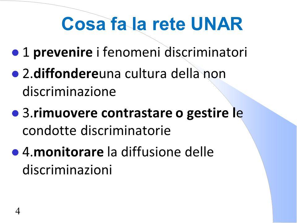 Cosa fa la rete UNAR 1 prevenire i fenomeni discriminatori