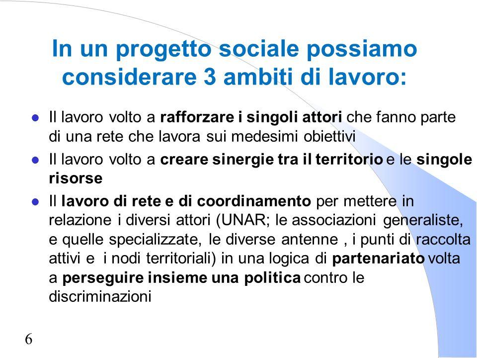 In un progetto sociale possiamo considerare 3 ambiti di lavoro: