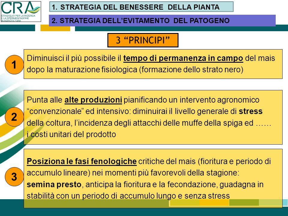 STRATEGIA DEL BENESSERE DELLA PIANTA