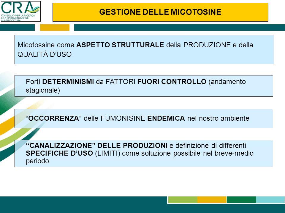 GESTIONE DELLE MICOTOSINE