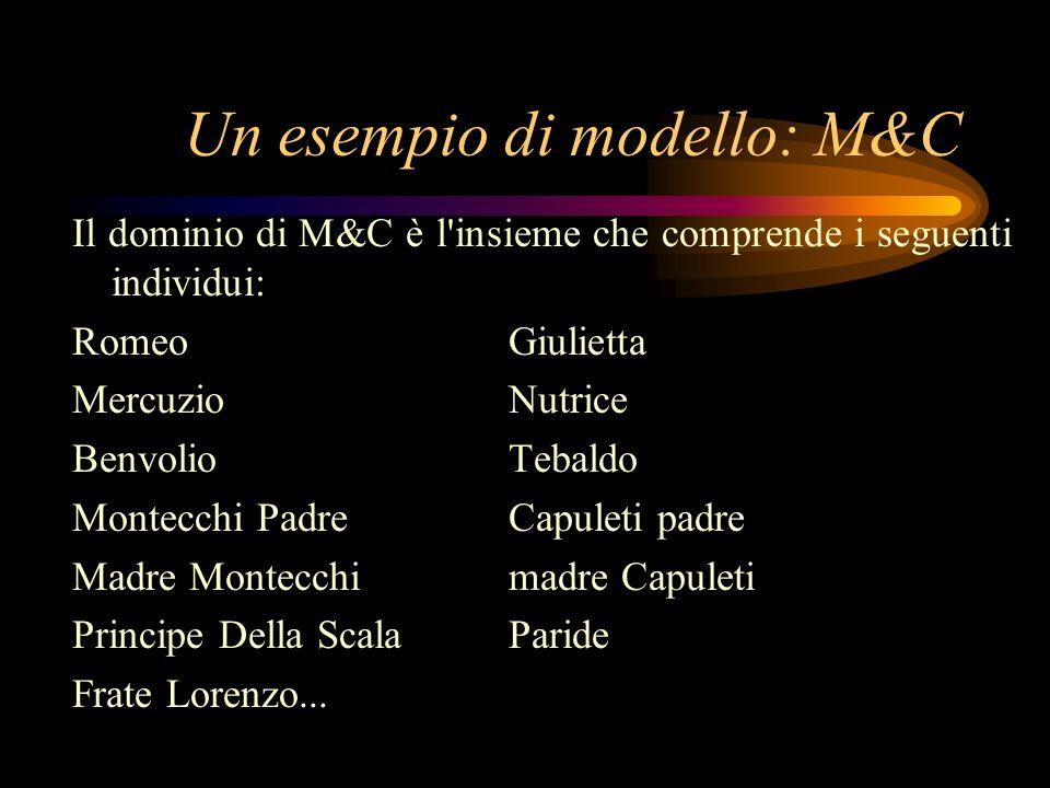 Un esempio di modello: M&C