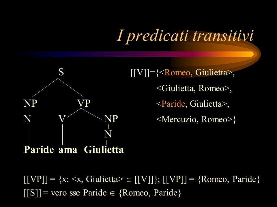 I predicati transitivi