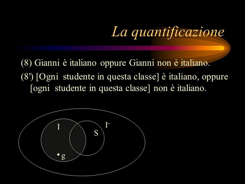 La quantificazione (8) Gianni è italiano oppure Gianni non è italiano.