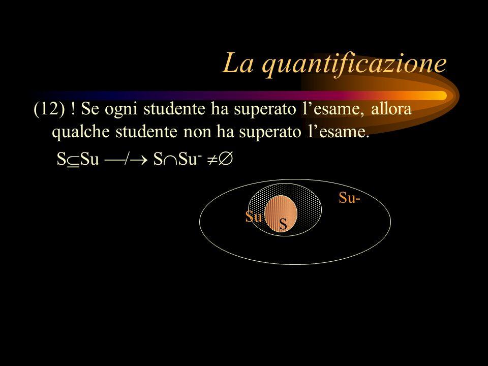 La quantificazione (12) ! Se ogni studente ha superato l'esame, allora qualche studente non ha superato l'esame.