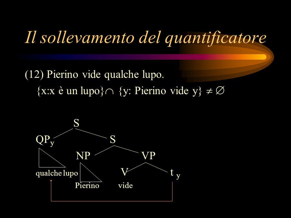 Il sollevamento del quantificatore